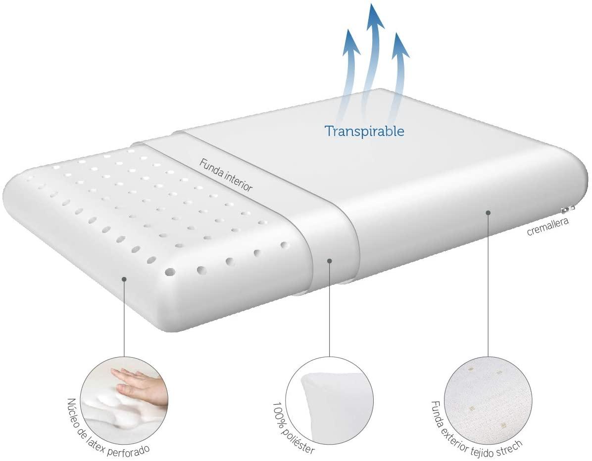 caracteristicas almohada de latex